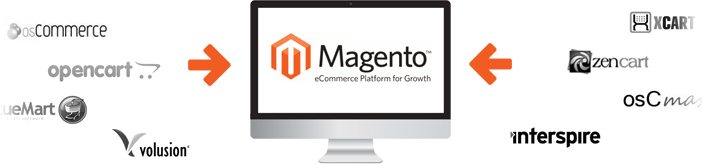 Magento,Magento Enterprise,ecommerce,разработка,magento разработка,электронная коммерция,миграция,migration,magento data transfer,data transfer,magento development
